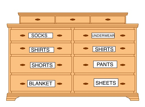 labeled drawers